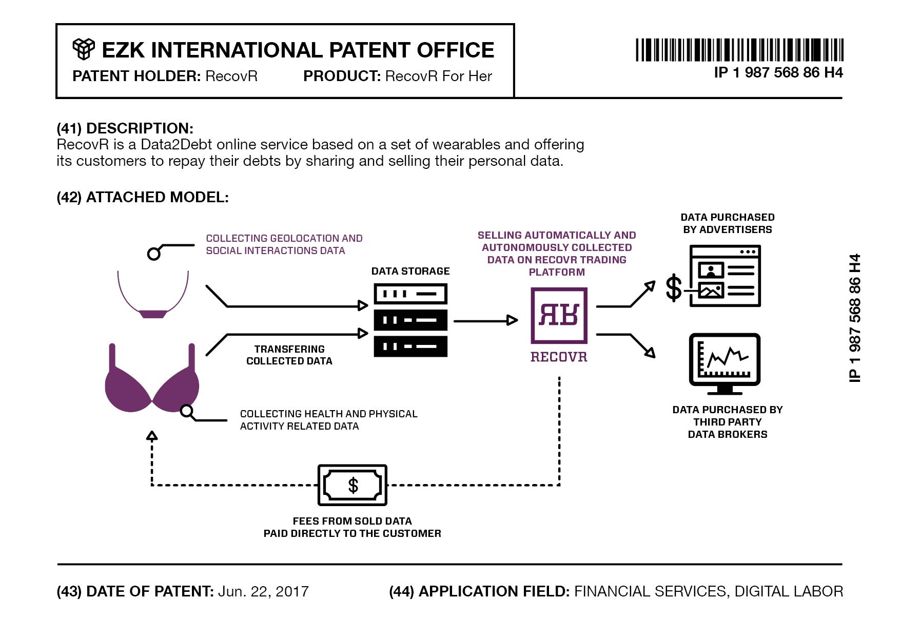 RecovR patent